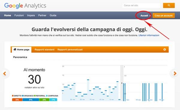 Schermata di accesso a Google Analytics